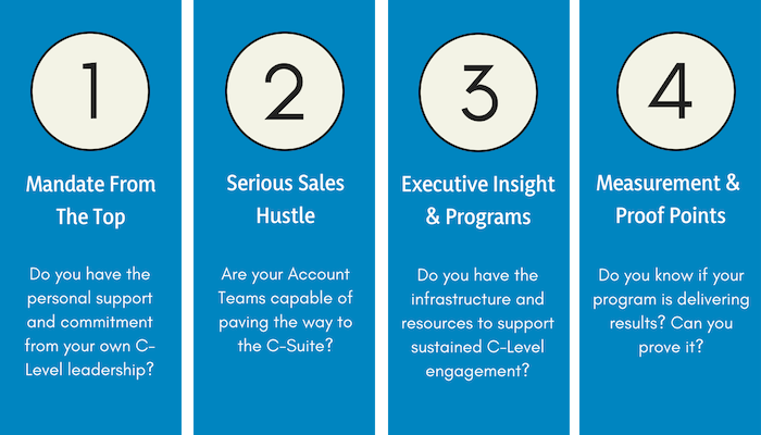 CSuite Executive Engagement and Large Account ABM Four Things You Need to Succeed